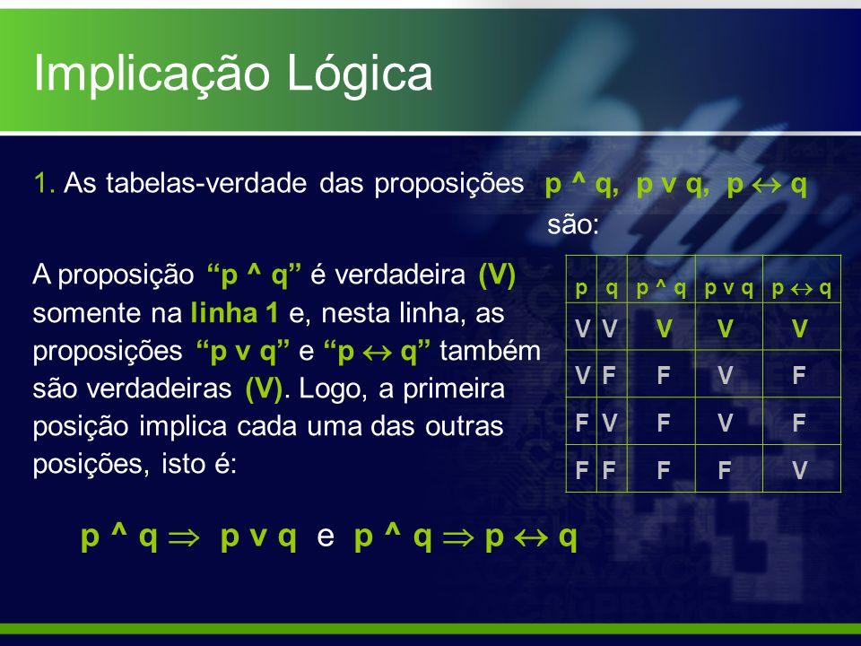 Implicação Lógica 1. As tabelas-verdade das proposições p ^ q, p v q, p q são: pqp ^ qp v q p q V V F F p ^ q p v q e p ^ q p q F V F V F V F F V V F