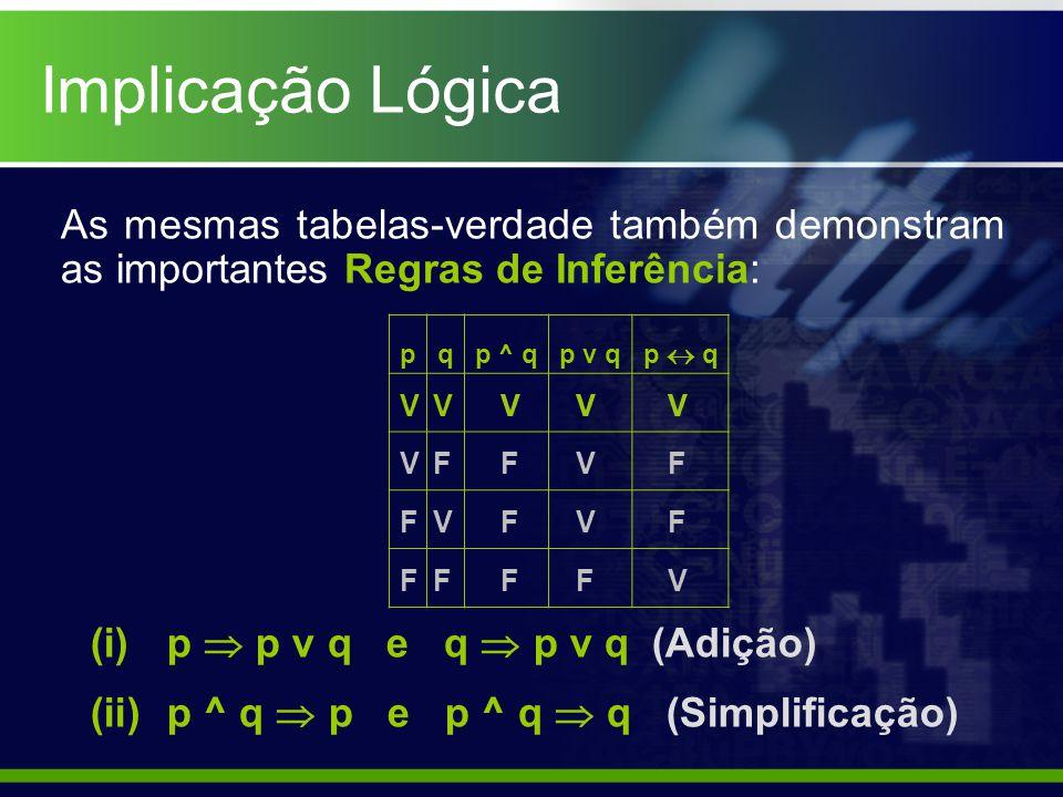 As mesmas tabelas-verdade também demonstram as importantes Regras de Inferência: (i)p p v q e q p v q (Adição) (ii)p ^ q p e p ^ q q (Simplificação) I