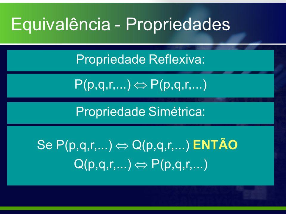 Equivalência - Propriedades Propriedade Reflexiva: P(p,q,r,...) Propriedade Simétrica: Se P(p,q,r,...) Q(p,q,r,...) ENTÃO Q(p,q,r,...) P(p,q,r,...)