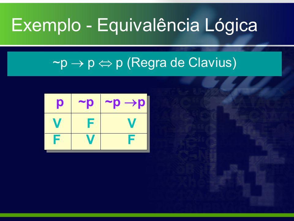 ~p p p (Regra de Clavius) p ~p ~p p V F V F V F Exemplo - Equivalência Lógica