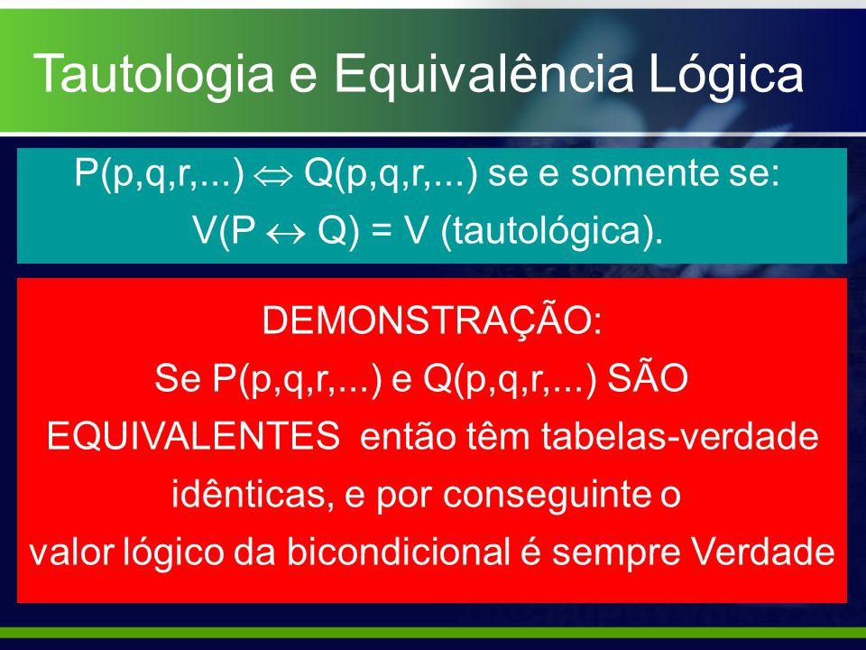 Tautologia e Equivalência Lógica P(p,q,r,...) Q(p,q,r,...) se e somente se: V(P Q) = V (tautológica). DEMONSTRAÇÃO: Se P(p,q,r,...) e Q(p,q,r,...) SÃO