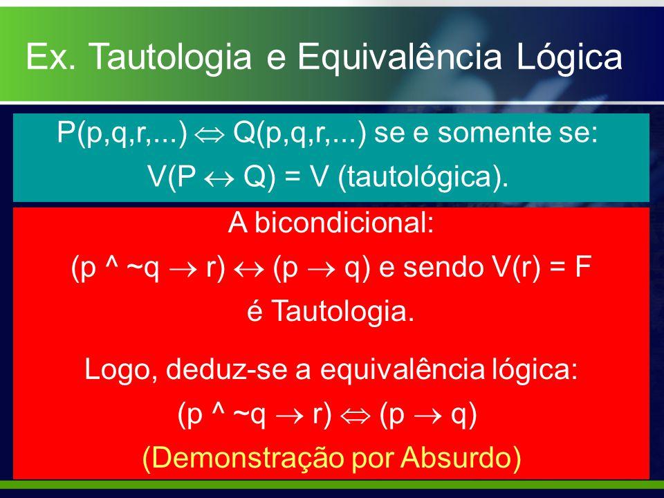 A bicondicional: (p ^ ~q r) (p q) e sendo V(r) = F é Tautologia. Logo, deduz-se a equivalência lógica: (p ^ ~q r) (p q) (Demonstração por Absurdo) P(p