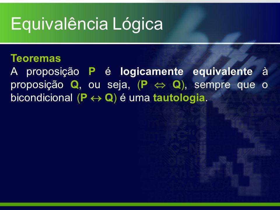 Equivalência Lógica Teoremas A proposição P é logicamente equivalente à proposição Q, ou seja, (P Q), sempre que o bicondicional (P Q) é uma tautologi