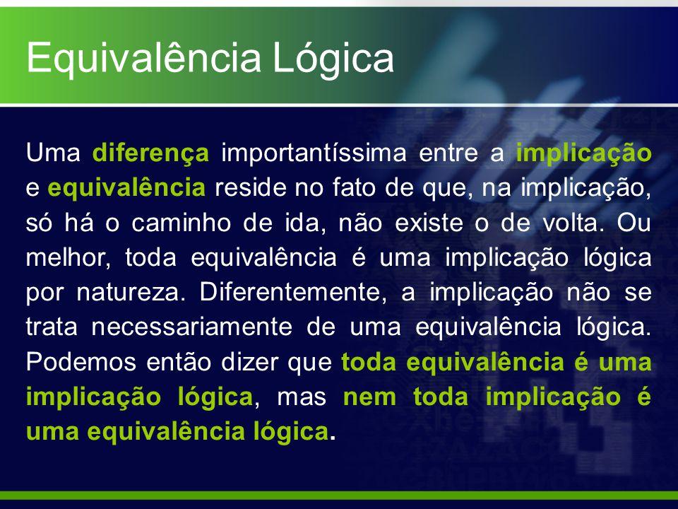 Uma diferença importantíssima entre a implicação e equivalência reside no fato de que, na implicação, só há o caminho de ida, não existe o de volta. O