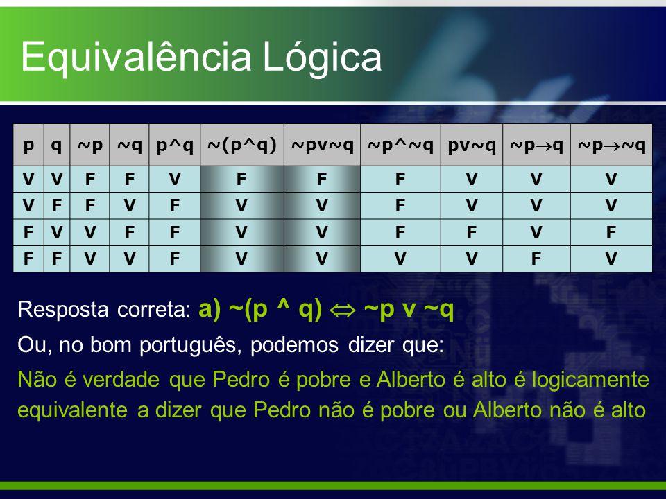Equivalência Lógica pq~p~qp^q~(p^q)~pv~q~p^~qpv~q ~pq~p~q VVFFVFFFVVV VFFVFVVFVVV FVVFFVVFFVF FFVVFVVVVFV Resposta correta: a) ~(p ^ q) ~p v ~q Ou, no