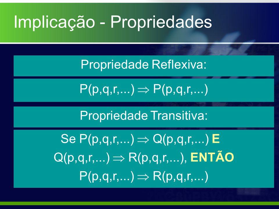 Implicação - Propriedades Propriedade Reflexiva: P(p,q,r,...) Propriedade Transitiva: Se P(p,q,r,...) Q(p,q,r,...) E Q(p,q,r,...) R(p,q,r,...), ENTÃO
