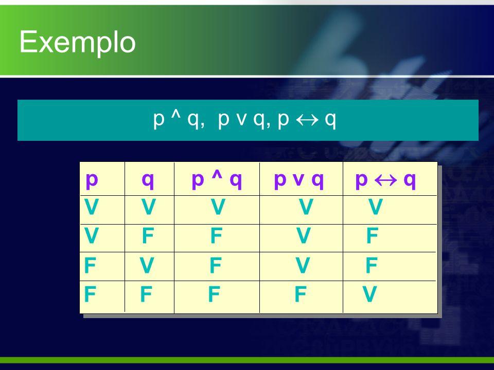 p ^ q, p v q, p q p q p ^ q p v q p q V V V V V V F F V F F V F V F F F F F V Exemplo