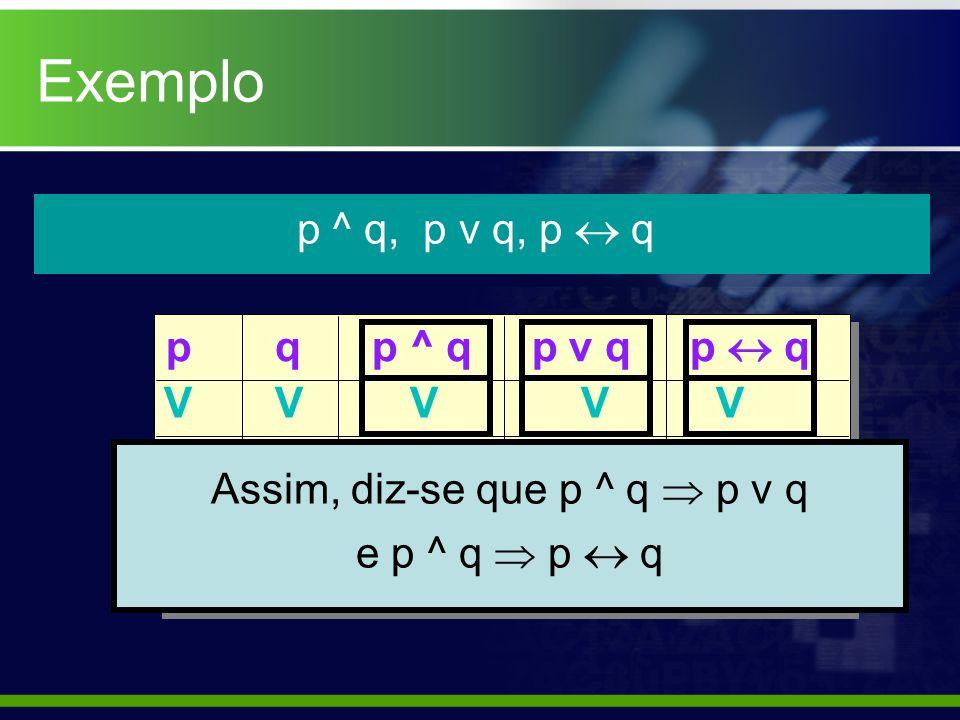 Equivalência Lógica Exemplo: Mostrar que (p ^ q) ~(~p v ~q) Como (p ^ q) ~(~p v ~q) é uma tautologia, então (p ^ q) ~(~p v ~q), isto é, ocorre a equivalência lógica.