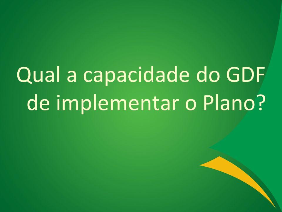 Qual a capacidade do GDF de implementar o Plano?