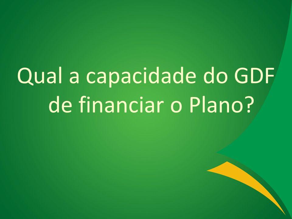 Qual a capacidade do GDF de financiar o Plano?