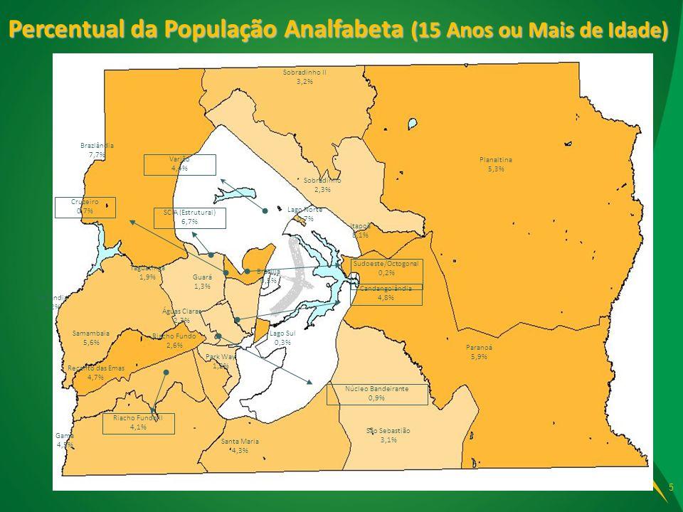 Sobradinho 1,0% Varjão 7,3% Brazlândia 3,0% Brasília 1,3% Taguatinga 1,3% Guará 1,6% Candangolândia 1,4% Ceilândia 3,6% Samambaia 2,9% Recanto das Emas 2,5% Gama 1,4% Águas Claras 3,4% Riacho Fundo II 1,0% Riacho Fundo 1,6% Park Way 0,7% Lago Sul 3,8% São Sebastião 1,6% Paranoá 2,1% Itapoã 7,1% Planaltina 4,1% Núcleo Bandeirante 2,0% Cruzeiro 4,0% Lago Norte 1,1% SCIA (Estrutural) 1,0% Sudoeste/Octogonal 2,4% Sobradinho II 1,7% Santa Maria 3,0% Percentual de Crianças com 7 a 14 Anos de Idade Fora da Escola 6