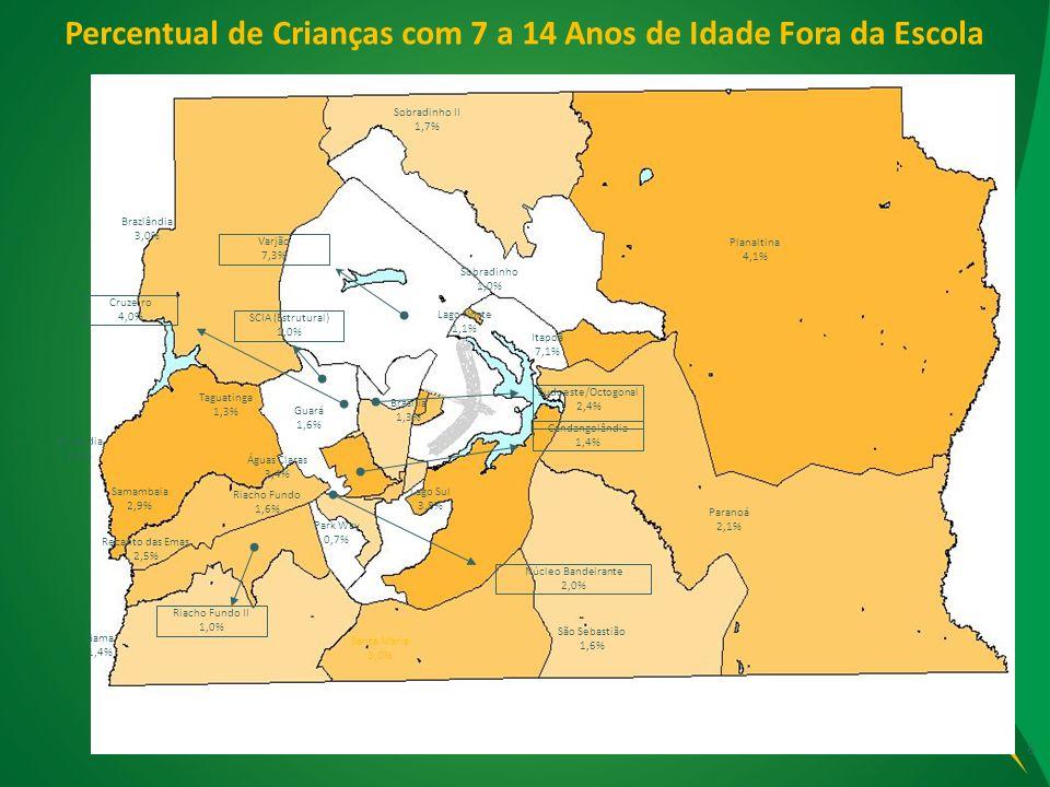 Sobradinho 1,0% Varjão 7,3% Brazlândia 3,0% Brasília 1,3% Taguatinga 1,3% Guará 1,6% Candangolândia 1,4% Ceilândia 3,6% Samambaia 2,9% Recanto das Ema