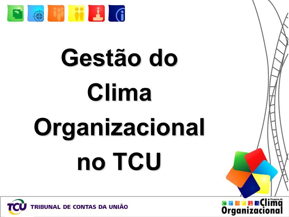 Gestão do ClimaOrganizacional no TCU