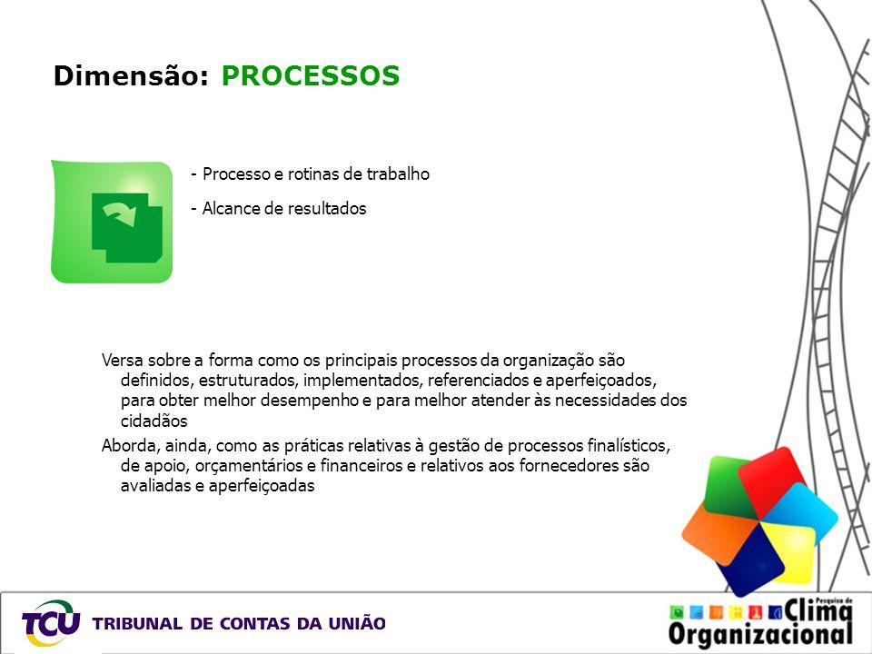 Dimensão: PROCESSOS - Processo e rotinas de trabalho - Alcance de resultados Versa sobre a forma como os principais processos da organização são defin