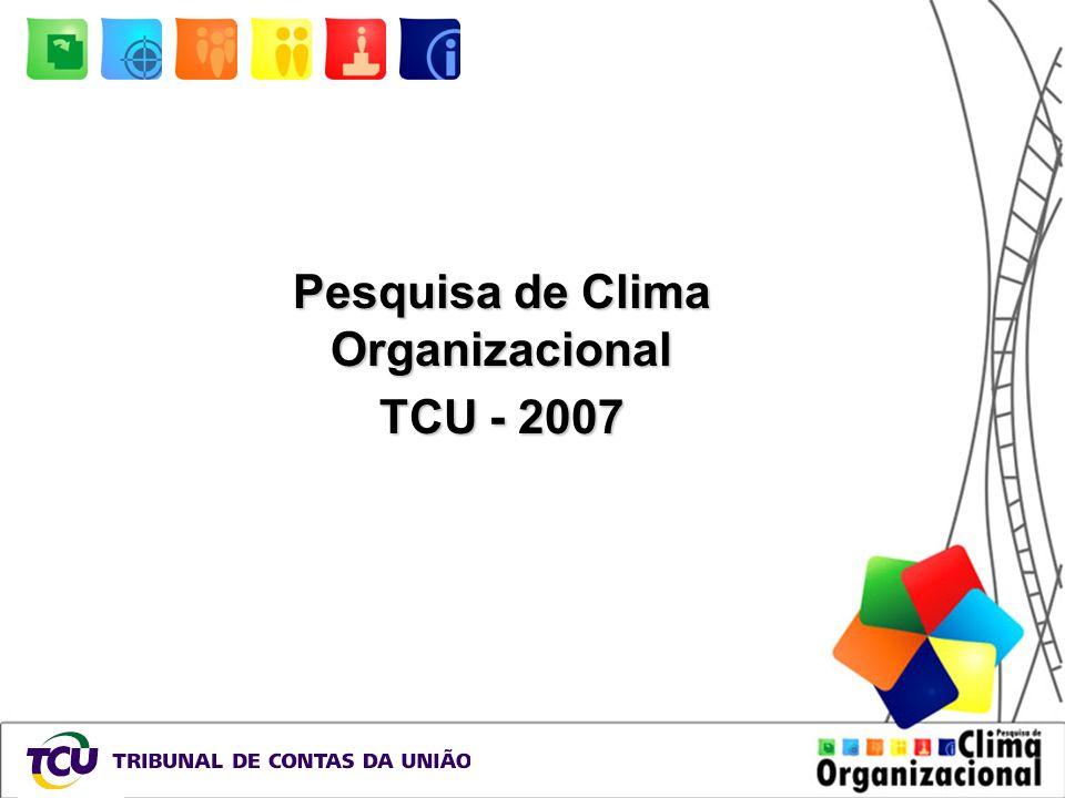 Pesquisa de Clima Organizacional TCU - 2007