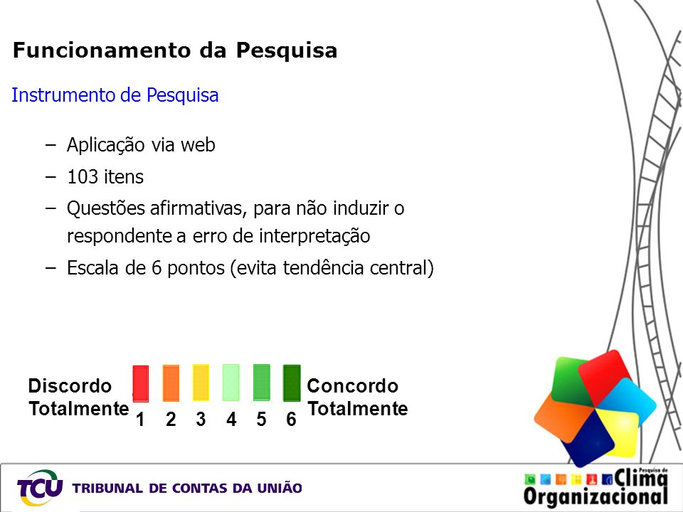 Funcionamento da Pesquisa Instrumento de Pesquisa –Aplicação via web –103 itens –Questões afirmativas, para não induzir o respondente a erro de interp