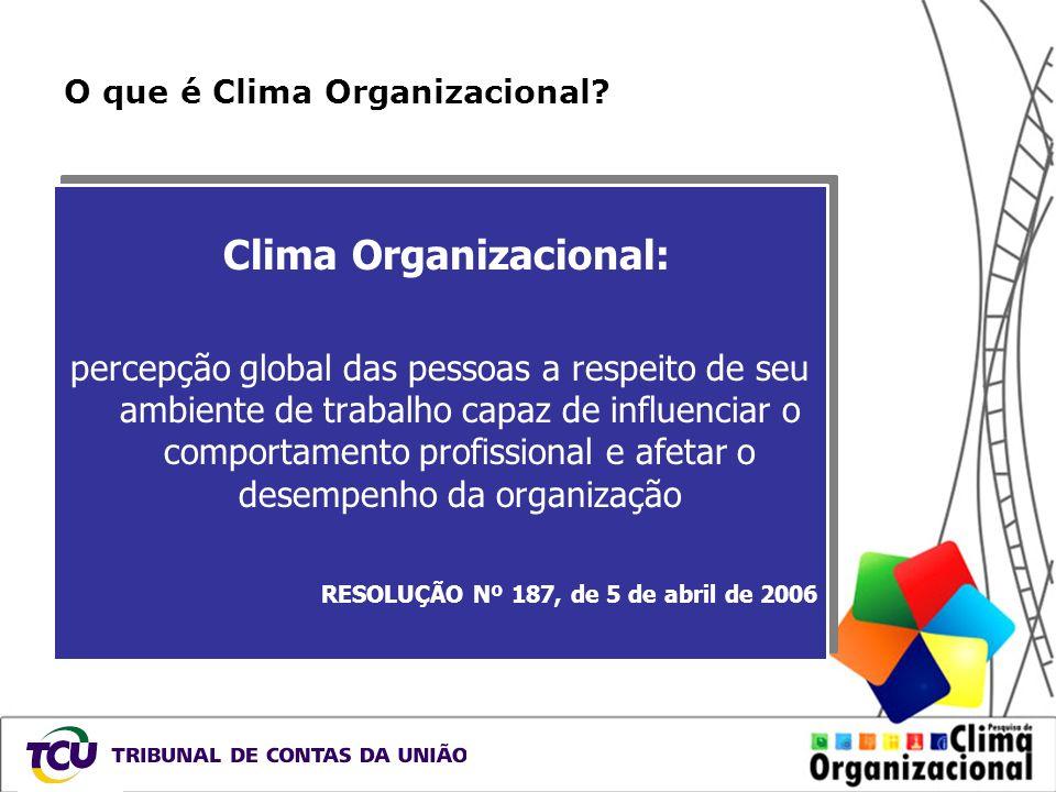 O que é Clima Organizacional? Clima Organizacional: percepção global das pessoas a respeito de seu ambiente de trabalho capaz de influenciar o comport