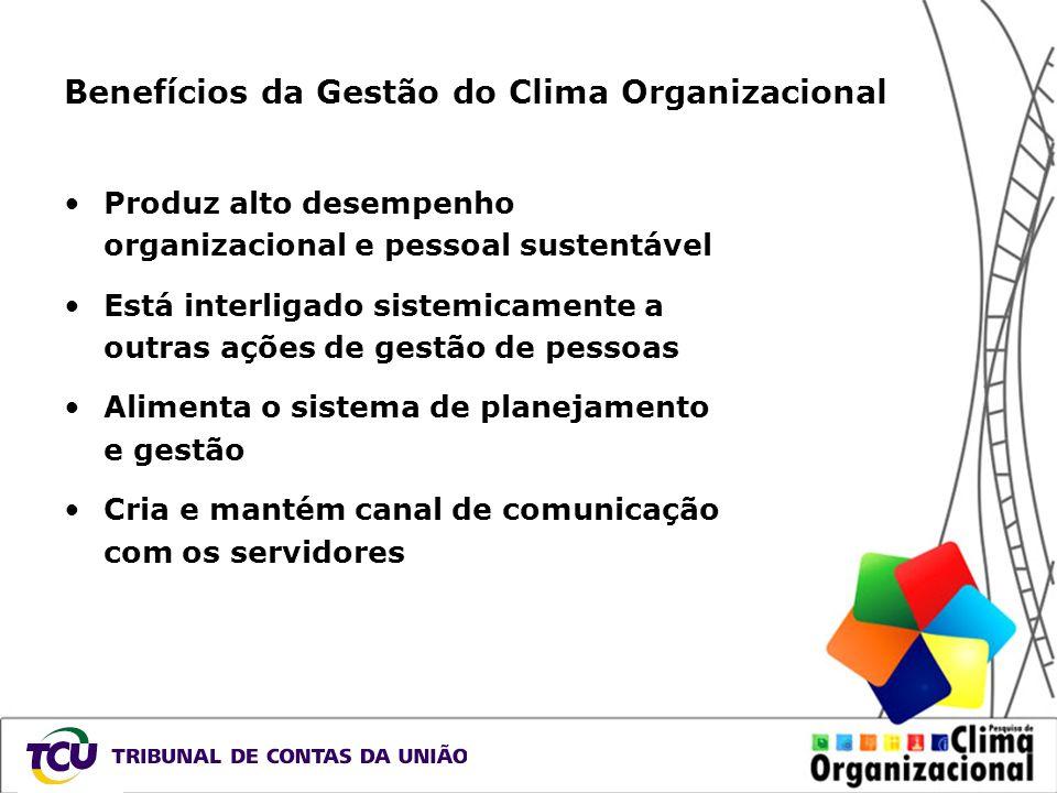 Benefícios da Gestão do Clima Organizacional Produz alto desempenho organizacional e pessoal sustentável Está interligado sistemicamente a outras açõe