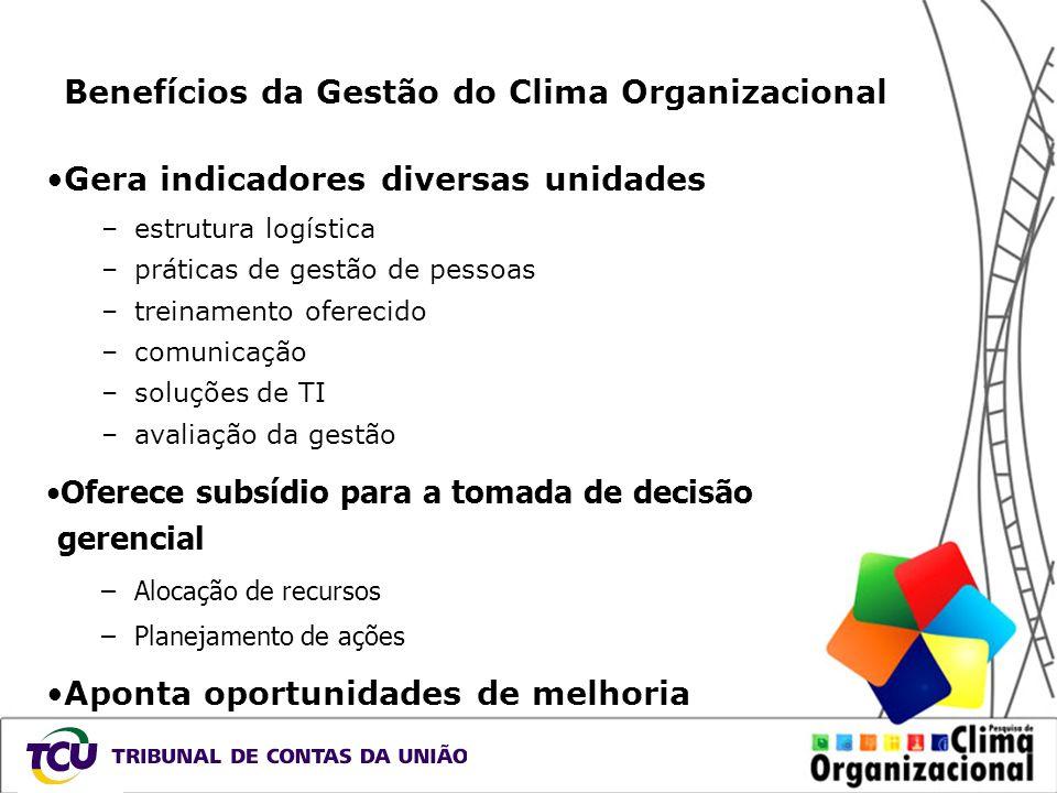 Benefícios da Gestão do Clima Organizacional Gera indicadores diversas unidades –estrutura logística –práticas de gestão de pessoas –treinamento ofere