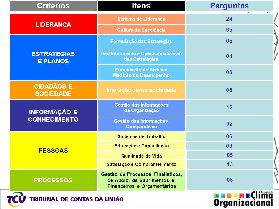 LIDERANÇA Sistema de Liderança 24 Cultura da Excelência 06 ESTRATÉGIAS E PLANOS Formulação das Estratégias Desdobramento e Operacionalização das Estra