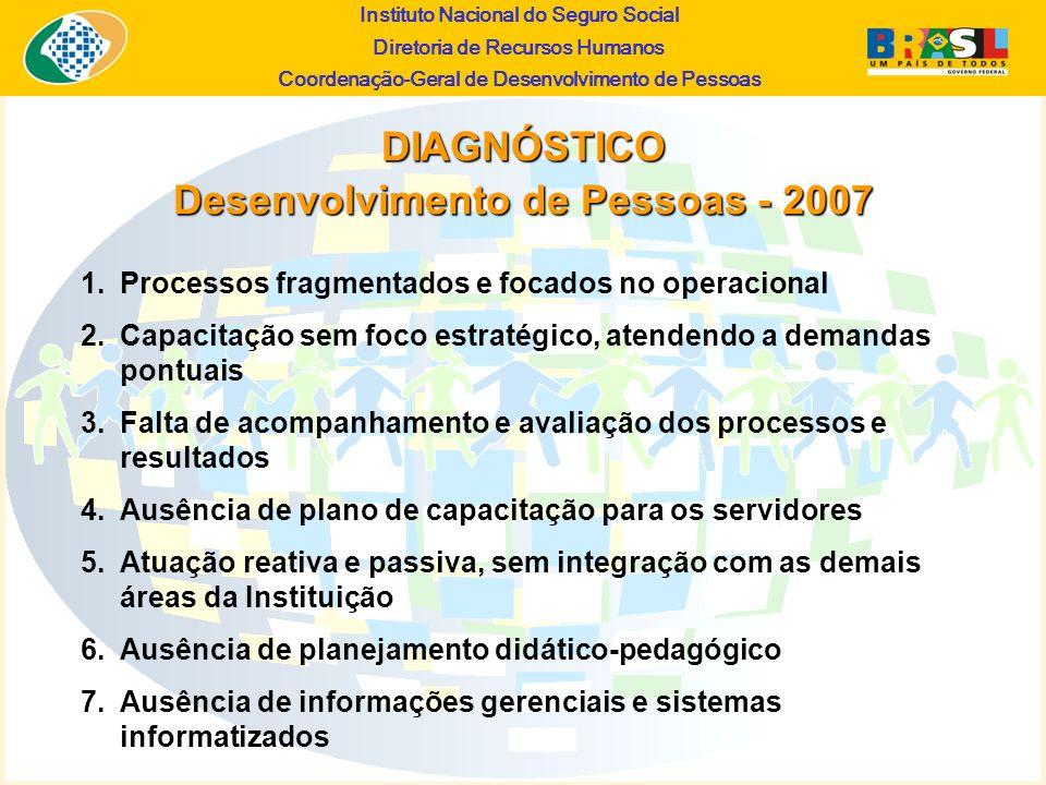 Instituto Nacional do Seguro Social Diretoria de Recursos Humanos Coordena ç ão-Geral de Desenvolvimento de Pessoas DIAGNÓSTICO Desenvolvimento de Pes