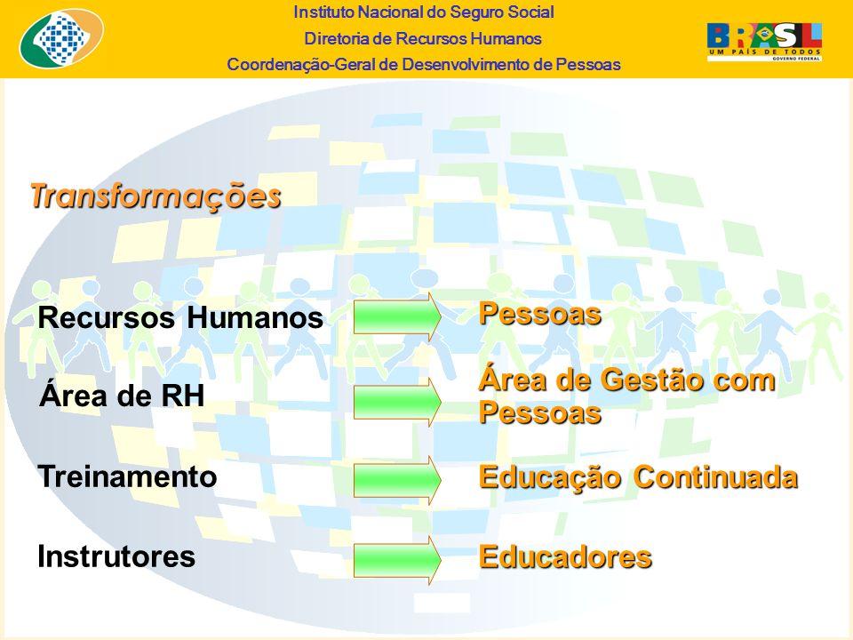Instituto Nacional do Seguro Social Diretoria de Recursos Humanos Coordena ç ão-Geral de Desenvolvimento de Pessoas Transformações Recursos Humanos Tr