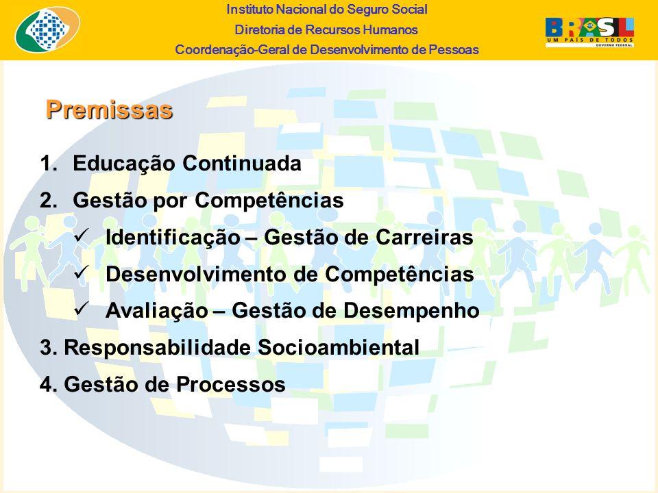 Instituto Nacional do Seguro Social Diretoria de Recursos Humanos Coordena ç ão-Geral de Desenvolvimento de Pessoas Premissas 1.Educação Continuada 2.