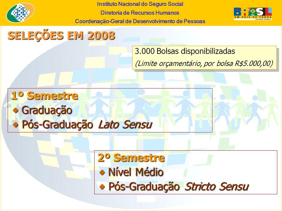 Instituto Nacional do Seguro Social Diretoria de Recursos Humanos Coordena ç ão-Geral de Desenvolvimento de Pessoas 1º Semestre Graduação Graduação Pó