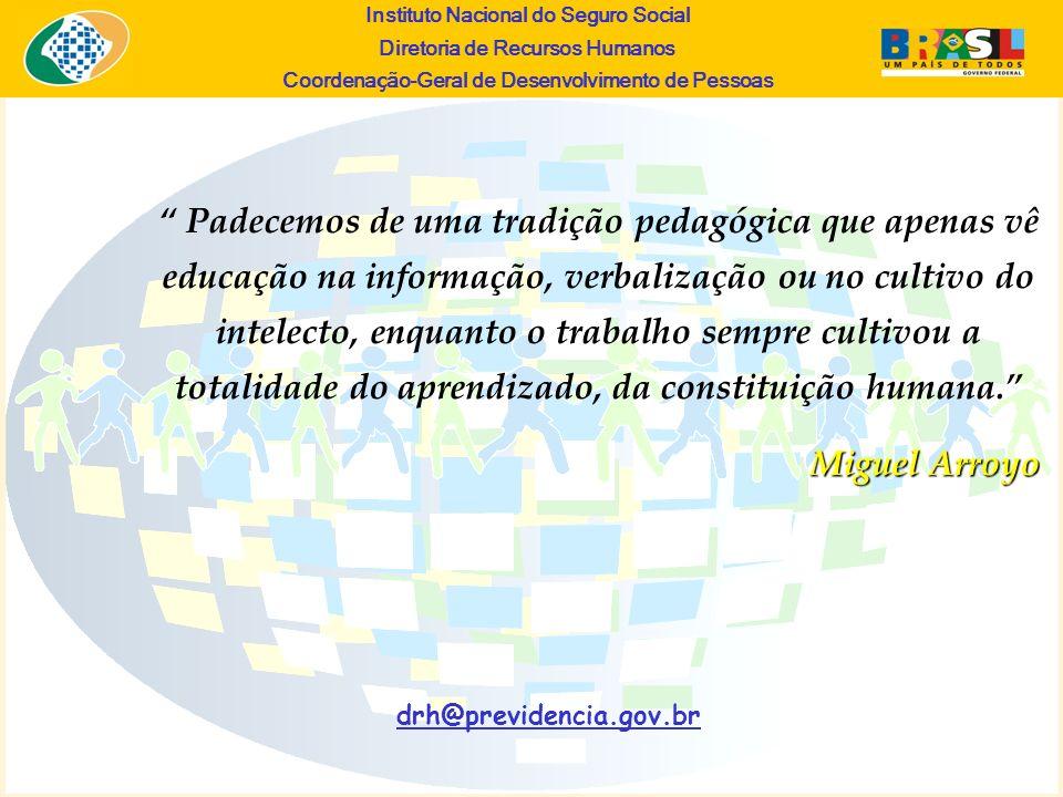 Instituto Nacional do Seguro Social Diretoria de Recursos Humanos Coordena ç ão-Geral de Desenvolvimento de Pessoas Padecemos de uma tradição pedagógi