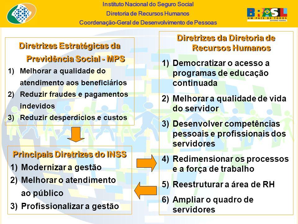 Instituto Nacional do Seguro Social Diretoria de Recursos Humanos Coordena ç ão-Geral de Desenvolvimento de Pessoas Principais Diretrizes do INSS 1)Mo