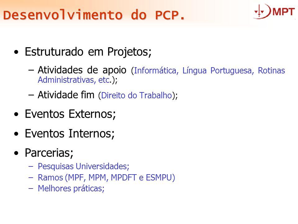 Desenvolvimento do PCP. Estruturado em Projetos; –Atividades de apoio (Informática, Língua Portuguesa, Rotinas Administrativas, etc.); –Atividade fim