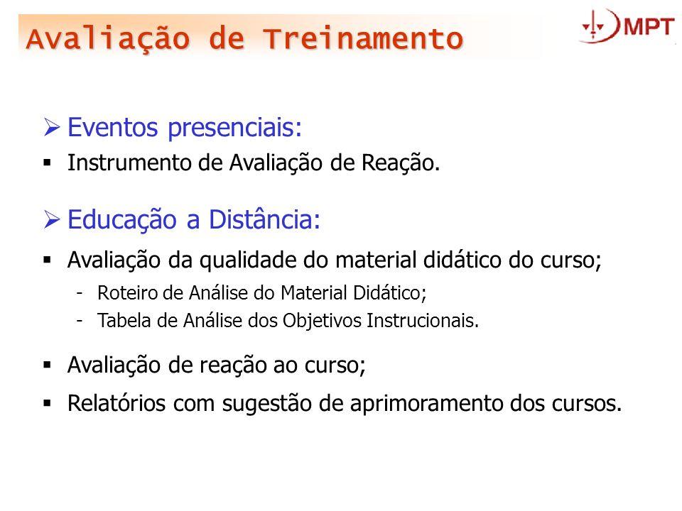 Avaliação de Treinamento Eventos presenciais: Instrumento de Avaliação de Reação. Educação a Distância: Avaliação da qualidade do material didático do