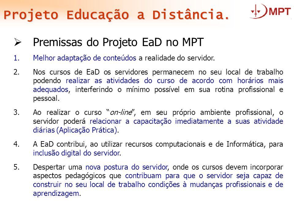 Premissas do Projeto EaD no MPT 1.Melhor adaptação de conteúdos a realidade do servidor. 2.Nos cursos de EaD os servidores permanecem no seu local de