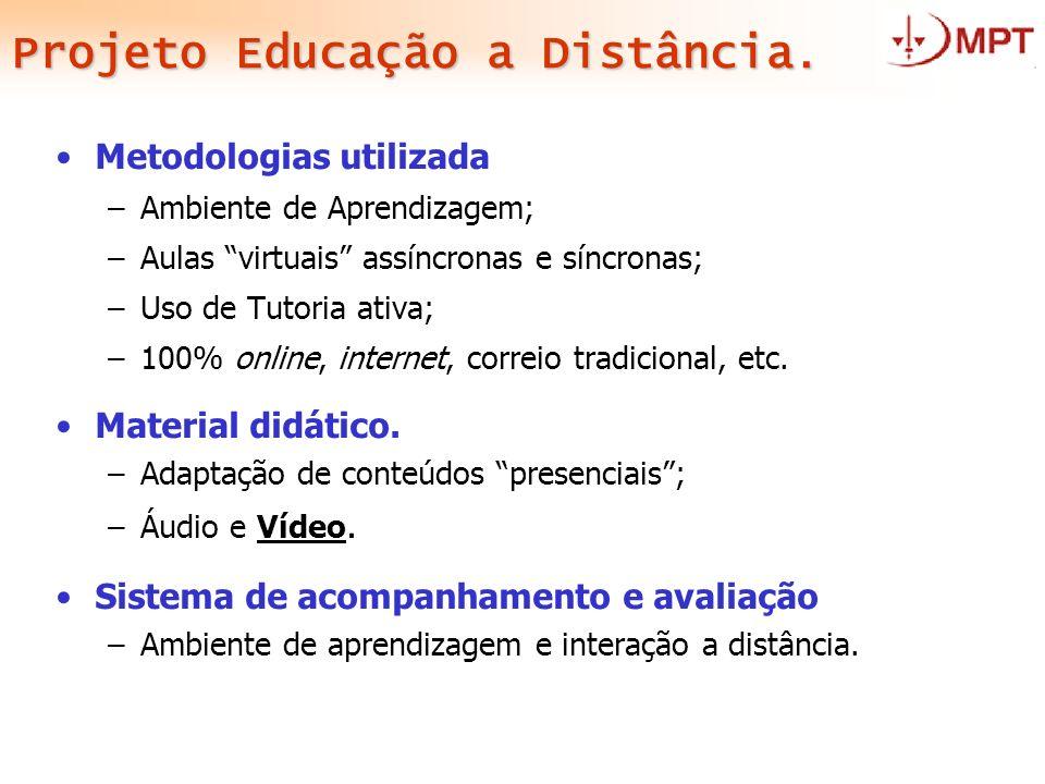 Metodologias utilizada –Ambiente de Aprendizagem; –Aulas virtuais assíncronas e síncronas; –Uso de Tutoria ativa; –100% online, internet, correio trad
