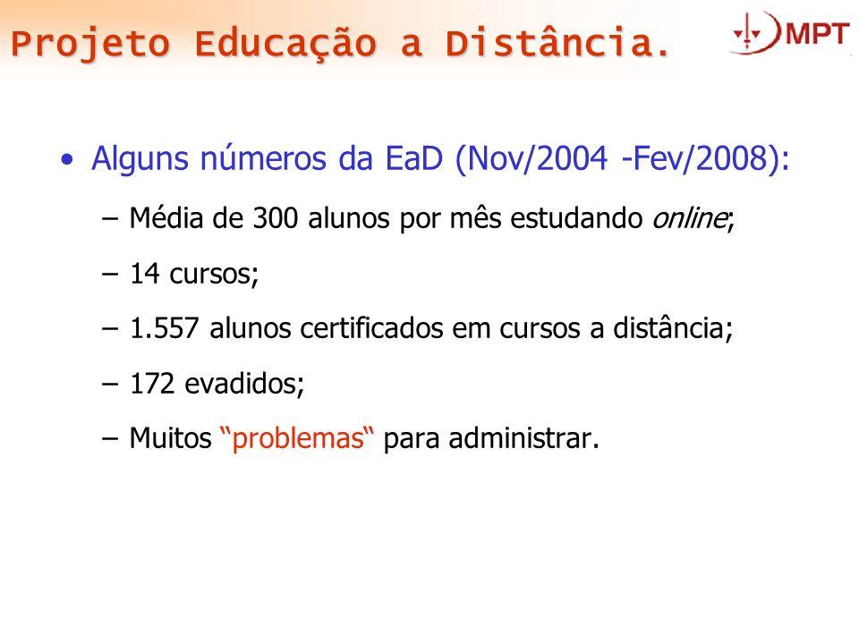 Projeto Educação a Distância. Alguns números da EaD (Nov/2004 -Fev/2008): –Média de 300 alunos por mês estudando online; –14 cursos; –1.557 alunos cer