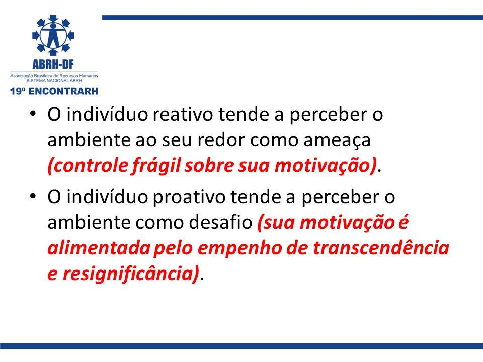 O indivíduo reativo tende a perceber o ambiente ao seu redor como ameaça (controle frágil sobre sua motivação).