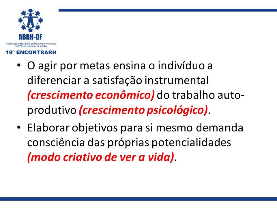 O agir por metas ensina o indivíduo a diferenciar a satisfação instrumental (crescimento econômico) do trabalho auto- produtivo (crescimento psicológico).