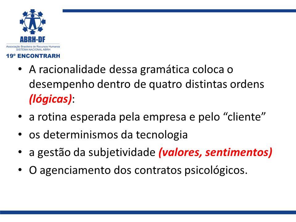 A racionalidade dessa gramática coloca o desempenho dentro de quatro distintas ordens (lógicas): a rotina esperada pela empresa e pelo cliente os determinismos da tecnologia a gestão da subjetividade (valores, sentimentos) O agenciamento dos contratos psicológicos.