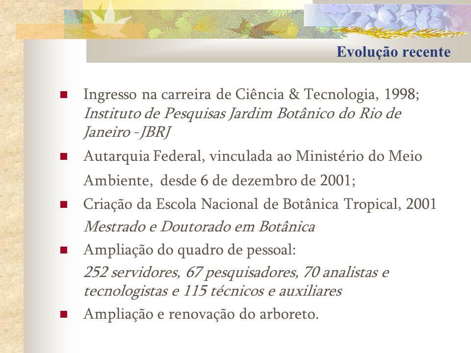 Evolução recente Ingresso na carreira de Ciência & Tecnologia, 1998; Instituto de Pesquisas Jardim Botânico do Rio de Janeiro -JBRJ Autarquia Federal,