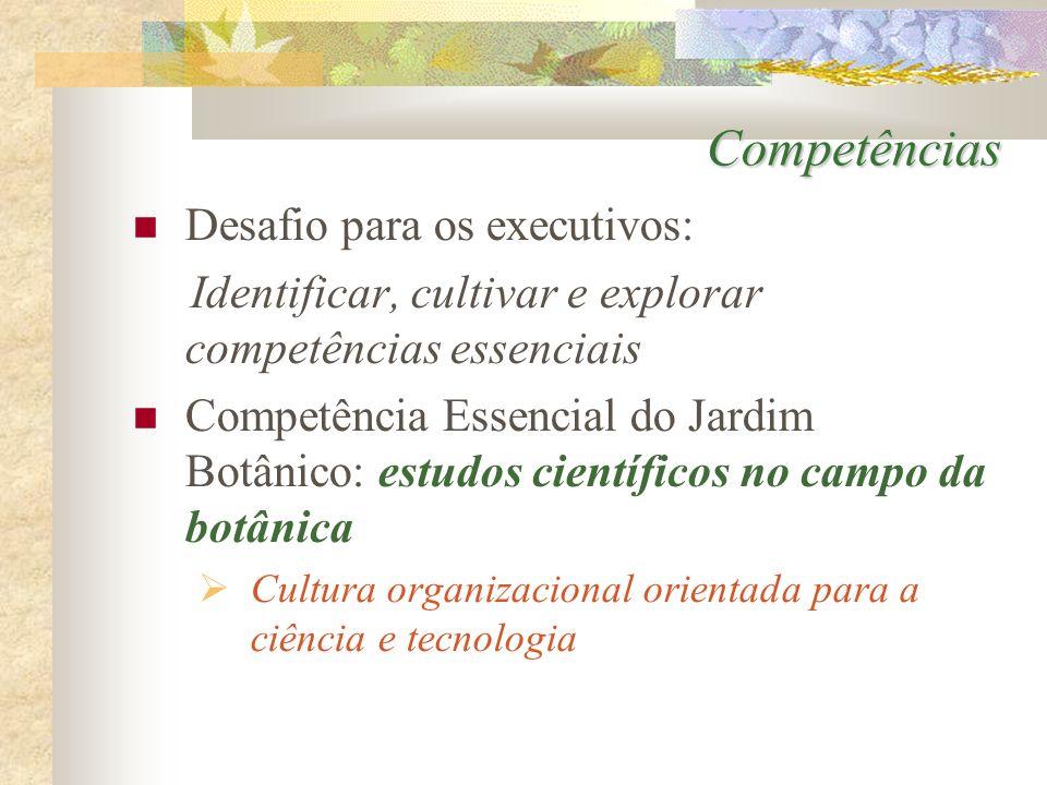 Competências Desafio para os executivos: Identificar, cultivar e explorar competências essenciais Competência Essencial do Jardim Botânico: estudos ci