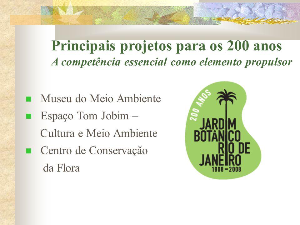 Museu do Meio Ambiente Espaço Tom Jobim – Cultura e Meio Ambiente Centro de Conservação da Flora Principais projetos para os 200 anos A competência es