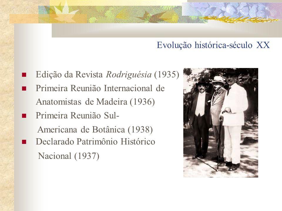 Evolução histórica-século XX Edição da Revista Rodriguésia (1935) Primeira Reunião Internacional de Anatomistas de Madeira (1936) Primeira Reunião Sul