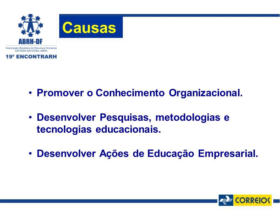 Promover o Conhecimento Organizacional. Desenvolver Pesquisas, metodologias e tecnologias educacionais. Desenvolver Ações de Educação Empresarial. Cau