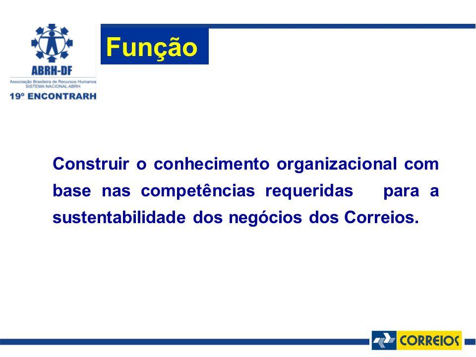 Construir o conhecimento organizacional com base nas competências requeridas para a sustentabilidade dos negócios dos Correios. Função