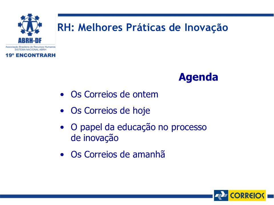Agenda Os Correios de ontem Os Correios de hoje O papel da educação no processo de inovação Os Correios de amanhã RH: Melhores Práticas de Inovação