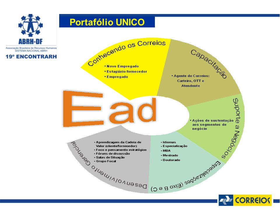 Portafólio UNICO