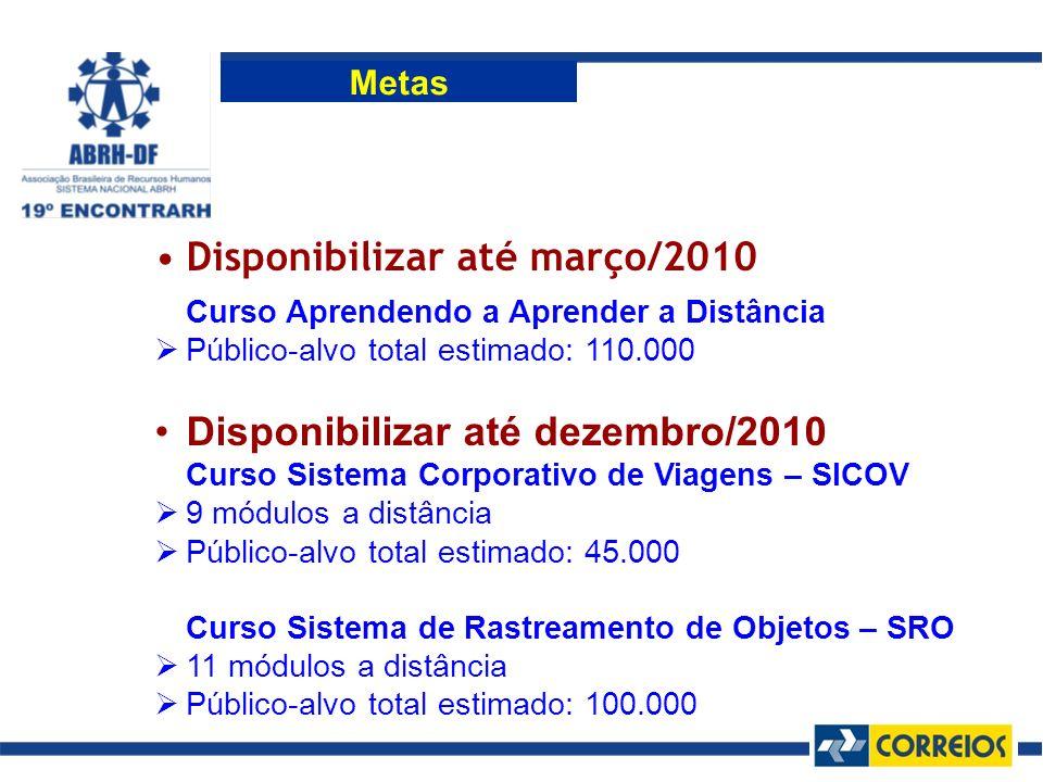 Metas Disponibilizar até março/2010 Curso Aprendendo a Aprender a Distância Público-alvo total estimado: 110.000 Disponibilizar até dezembro/2010 Curs
