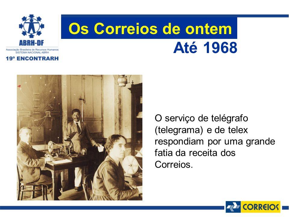O serviço de telégrafo (telegrama) e de telex respondiam por uma grande fatia da receita dos Correios. Até 1968 Os Correios de ontem
