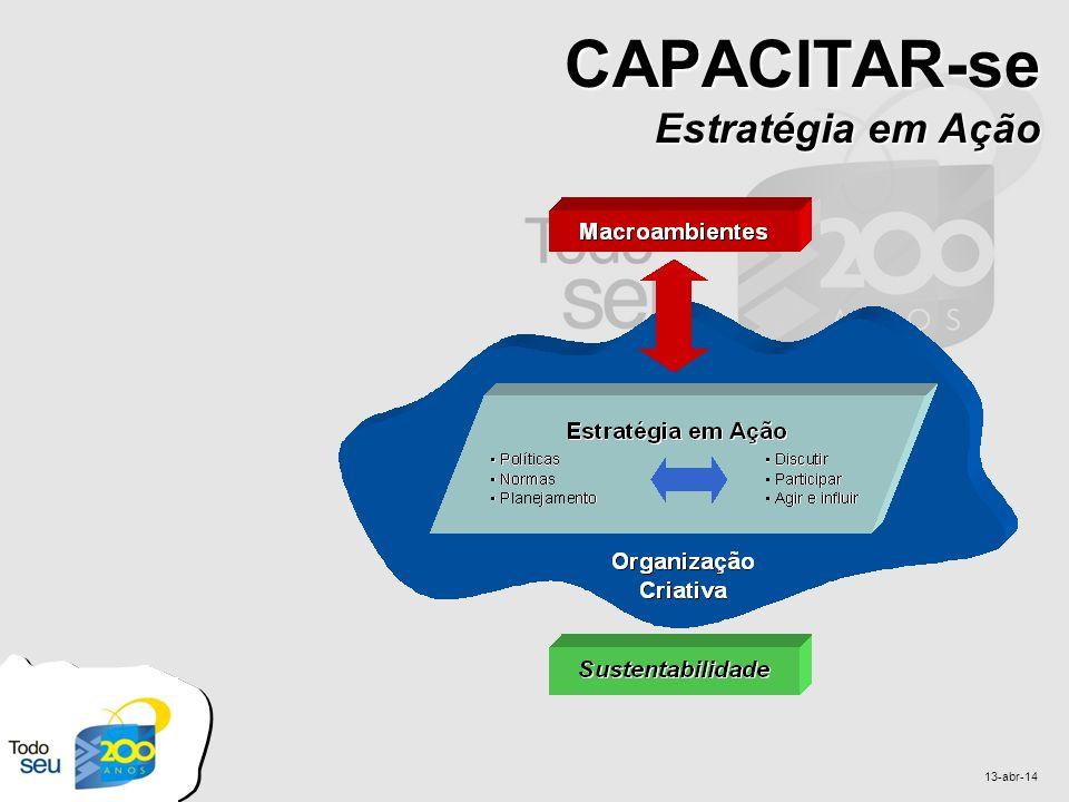 13-abr-14 CAPACITAR-se Estratégia em Ação