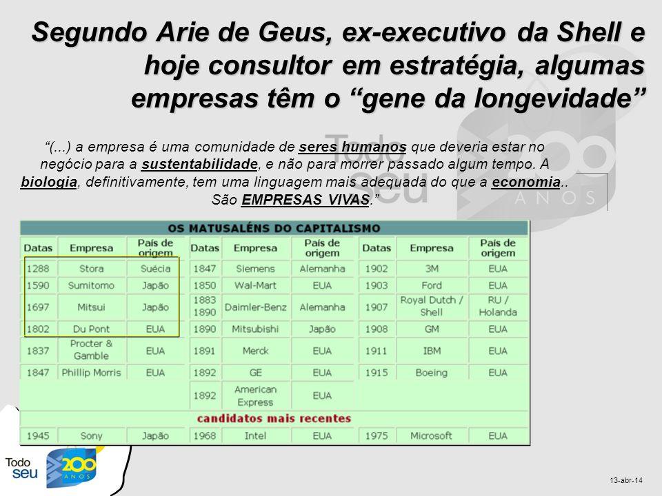 13-abr-14 Segundo Arie de Geus, ex-executivo da Shell e hoje consultor em estratégia, algumas empresas têm o gene da longevidade (...) a empresa é uma